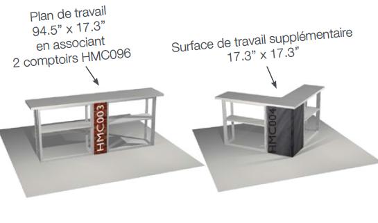 modules-de-connexion