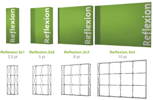 Reflexion-configurations