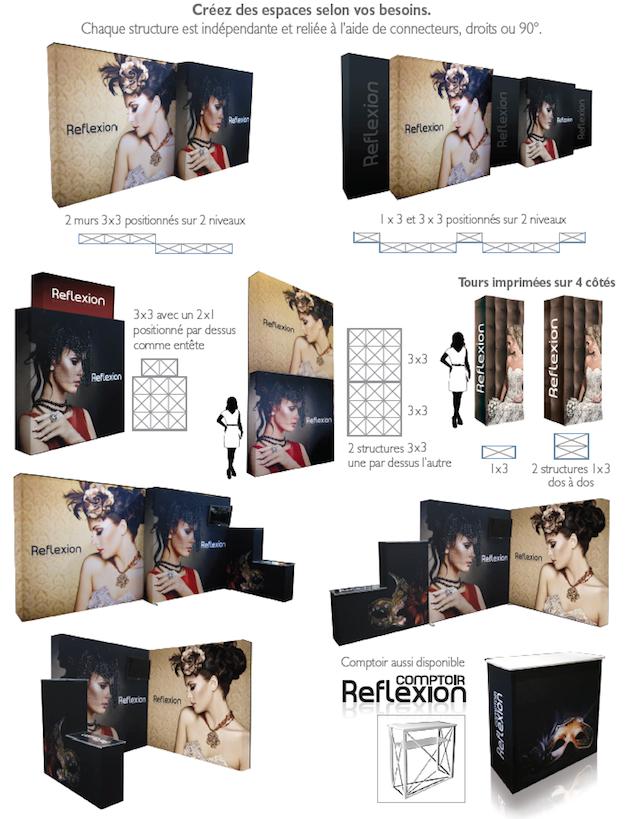 reflexion-modules2