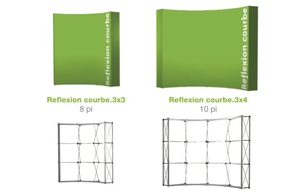 Refelxion_courbe_configurations
