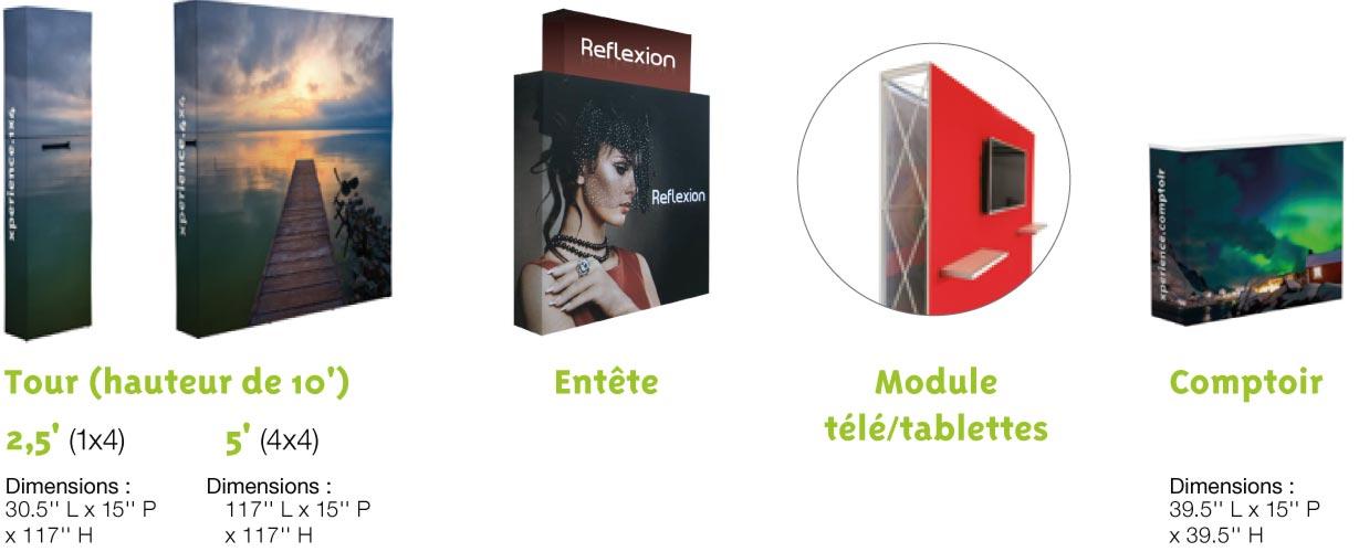 Autres modules Réflexion
